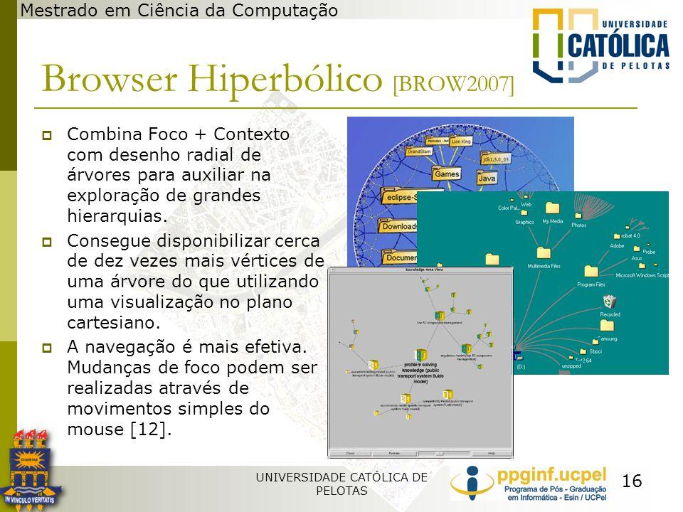 Browser Hiperbólico [BROW2007]